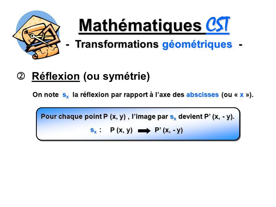 Mathématiques CST - Transformations géométriques - Réflexion (ou symétrie) On note s x la réflexion par rapport à laxe des abscisses (ou « x »). Pour
