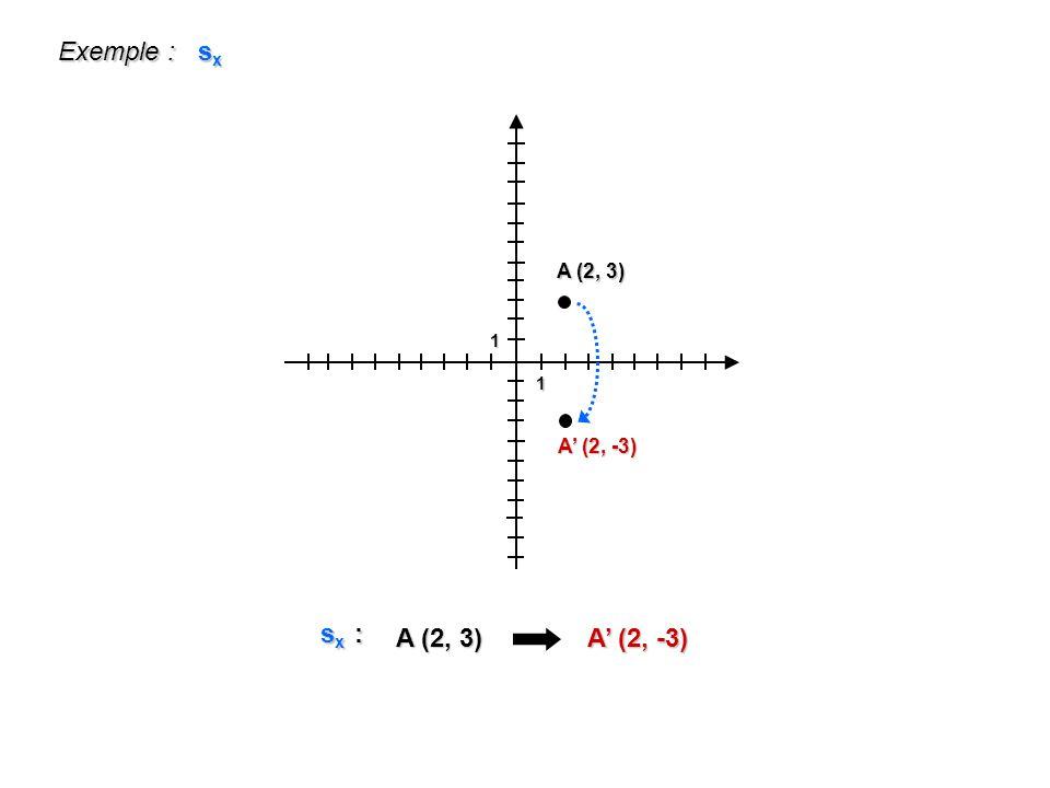 Mathématiques CST - Transformations géométriques - (autour de lorigine O) Rotations (autour de lorigine O) Pour chaque point P (x, y), limage par r (O, 90 o ) devient P (- y, x).