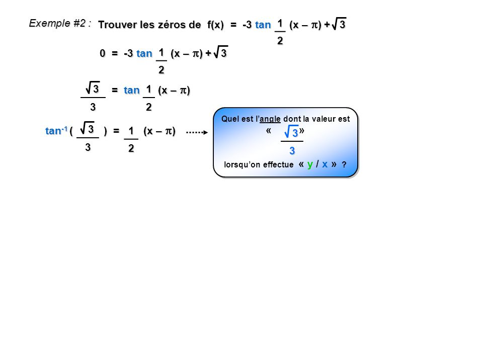 0 = -3 tan (x – ) + 3 Exemple #2 : Trouver les zéros de f(x) = -3 tan (x – ) + 3 12 = tan (x – ) 12 Quel est langle dont la valeur est « » lorsquon ef