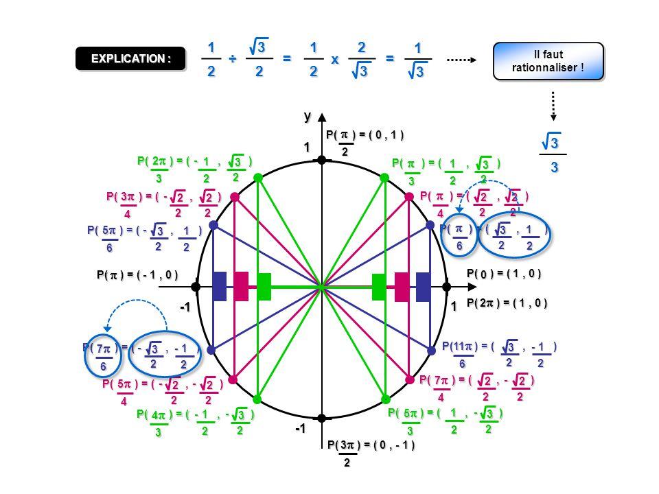 1 1yx P( ) = (, ) 2 3 2 1 2 3 2 1 2 2 2 2 2 2 2 2 - 2 3 2 1 - 2 3 2 1 - - 2 3 2 1 - 2 2 2 2 - - 2 3 2 1 - - 2 3 2 1 - 2 2 2 2 - 2 3 2 1- P( ) = ( 1, 0 ) P( ) = ( 0, 1 ) P( ) = ( - 1, 0 ) P( ) = ( 0, - 1 ) 6 4 3 6 7 4 5 4 3 6 5 4 3 2 3 6 11 11 4 7 5 3 3 2 2 P( ) = ( 1, 0 ) 2 0 12 32 ÷ =12 2 3 x =1 3 Il faut rationnaliser .