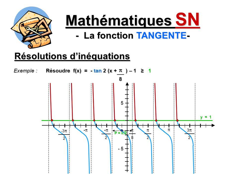 Mathématiques SN - La fonction TANGENTE- Résolutions dinéquations Exemple : Résoudre f(x) = - tan 2 (x + ) – 1 1 8 - 5 52 32 -2 - -3 -3 2 8 P = /2 y = 1
