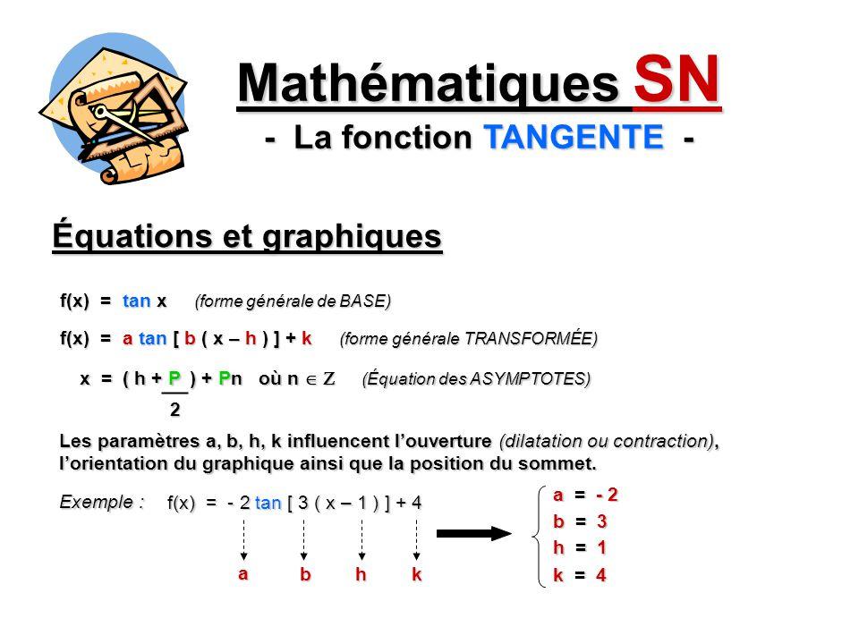 Équations et graphiques Mathématiques SN - La fonction TANGENTE - f(x) = tan x (forme générale de BASE) f(x) = a tan [ b ( x – h ) ] + k (forme généra