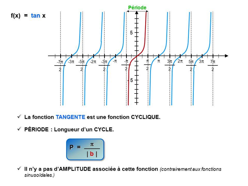 f(x) = tan x Période - 5 52 32 2 52 3 72 -2 - -3 -3 2 -2 -2 -5 -5 2 -3 -3 -7 -7 2 (h, k) x = h + P2 P2 Asymptote-P2 x = h – P2 Asymptote Les équations des asymptotes sont donc : Les équations des asymptotes sont donc : x = ( h + ) + Pn où n x = ( h + ) + Pn où n P2
