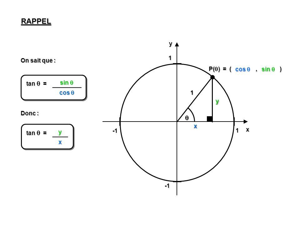 Mathématiques SN - La fonction TANGENTE- Résolutions déquations 0 = - tan 2 (x – ) + 1 Exemple #1 : Trouver les zéros de f(x) = - tan 2 (x – ) + 1 4 4 -1 = - tan 2 (x – ) 4 1 = tan 2 (x – ) 4 Quel est langle dont la valeur est « 1 » lorsquon effectue « y / x » .