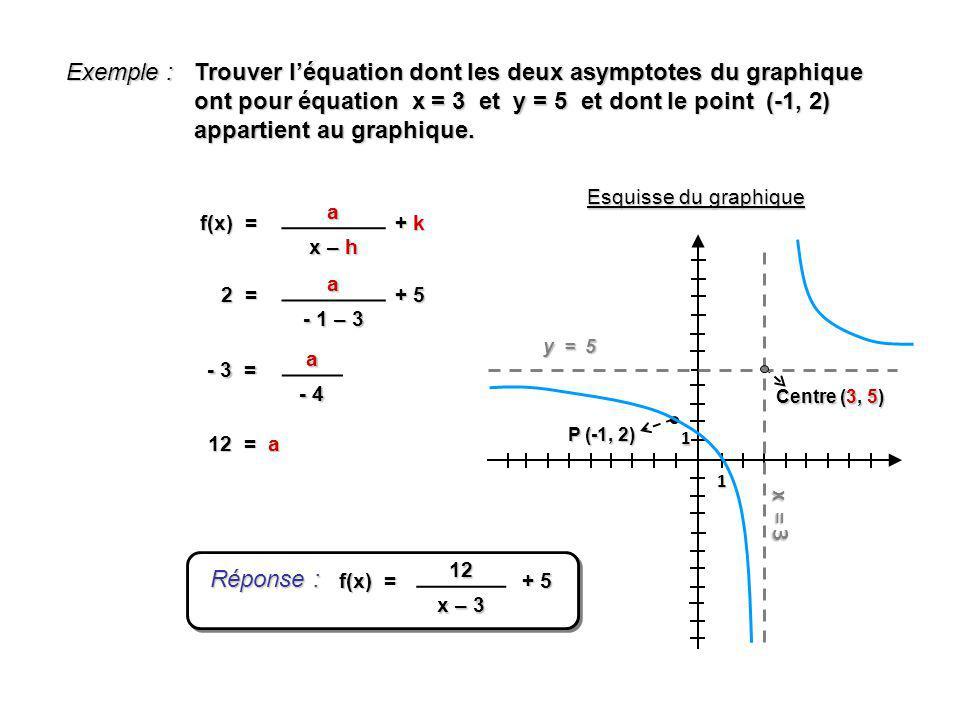 Exemple : Trouver léquation dont les deux asymptotes du graphique ont pour équation x = 3 et y = 5 et dont le point (-1, 2) appartient au graphique. P