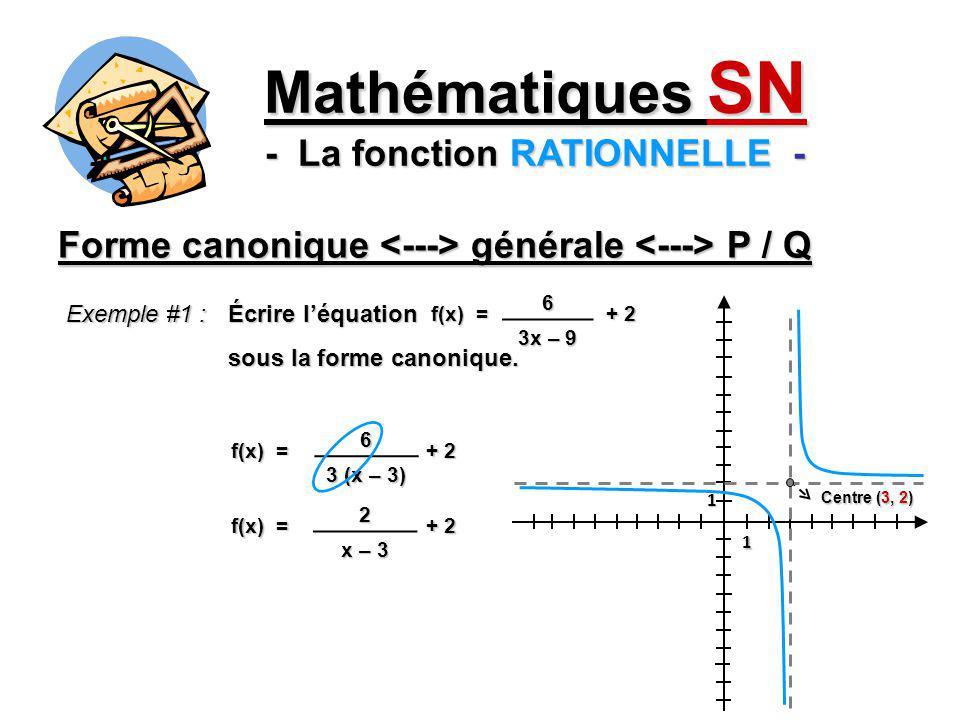 Forme canonique générale P / Q Mathématiques SN - La fonction RATIONNELLE - Exemple #1 : Écrire léquation sous la forme canonique. f(x) = 6 3x – 9 + 2