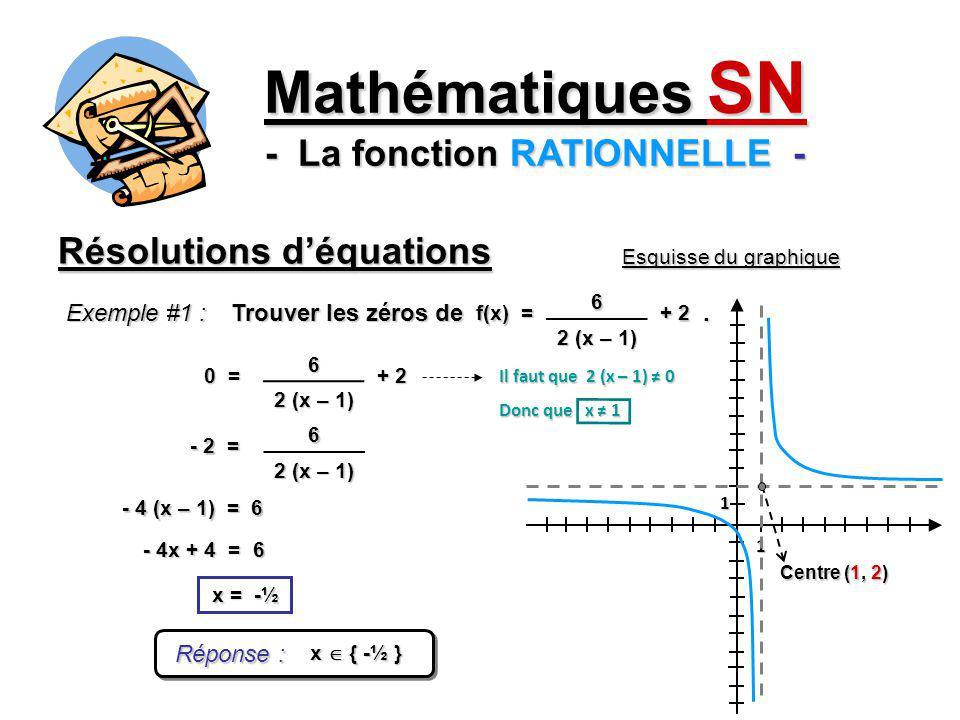 Résolutions déquations Mathématiques SN - La fonction RATIONNELLE - Exemple #1 : Réponse : x { -½ } Trouver les zéros de. x = -½ Il faut que 2 (x – 1)