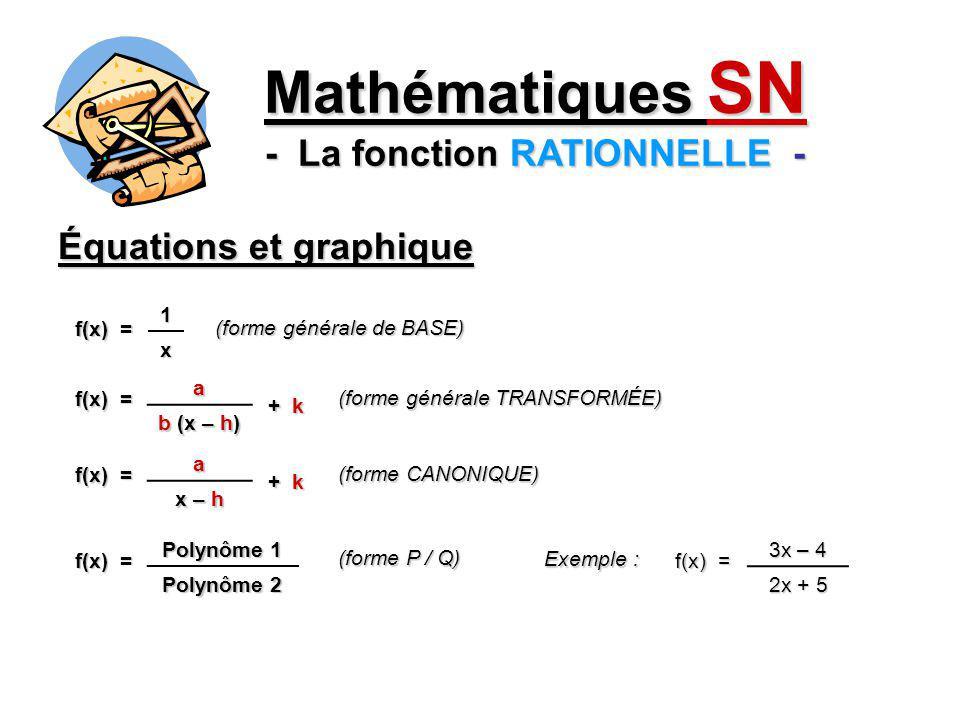 Équations et graphique Mathématiques SN - La fonction RATIONNELLE - xf(x)0 Ø 1 1 2½ 4 ¼ ½2 ¼4 f(x) = 1x (forme générale de BASE) 1 1