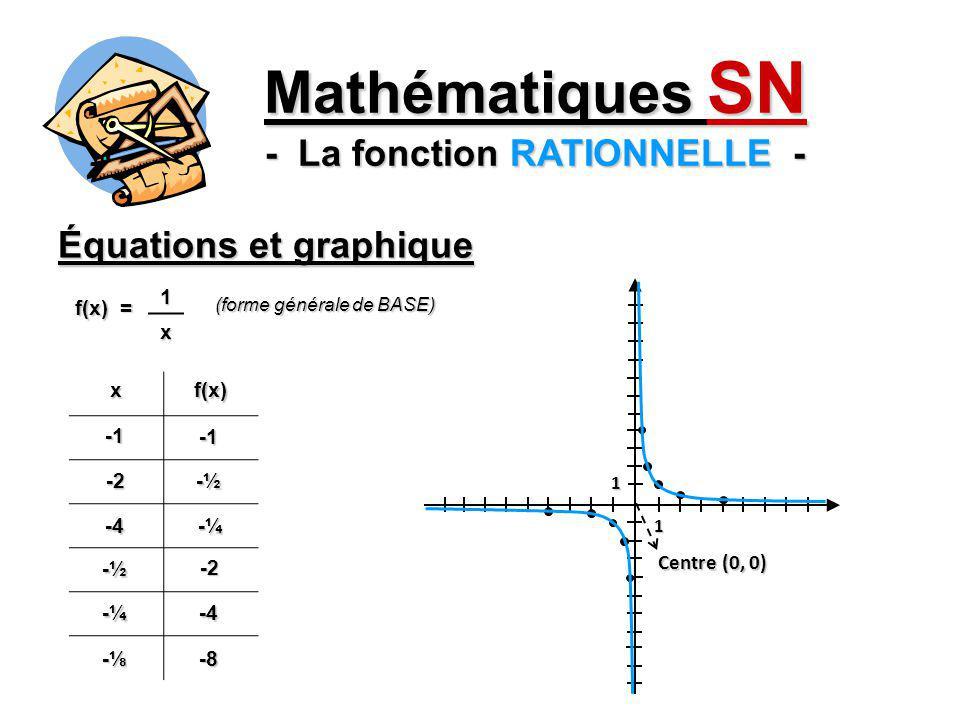 Équations et graphique Mathématiques SN - La fonction RATIONNELLE - xf(x)1 2-½ 4-¼ 1 -2½ -4¼ f(x) = - 1 x (forme générale TRANSFORMÉE où a = -1) 1 1 Centre (0, 0)