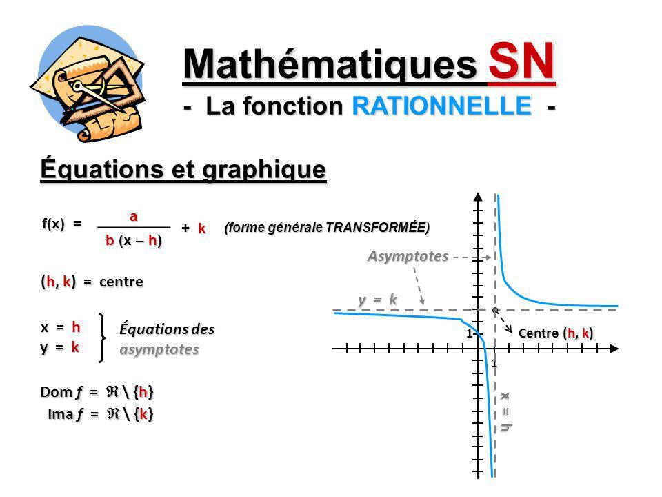 Équations et graphique Mathématiques SN - La fonction RATIONNELLE - 1 1 Centre (h, k) (h, k) = centre f(x) = a + k + k b (x – h) (forme générale TRANS