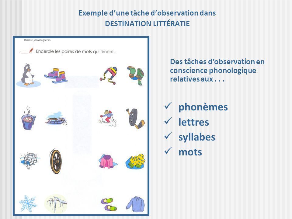 Exemple dune tâche dobservation dans DESTINATION LITTÉRATIE phonèmes lettres syllabes mots Des tâches dobservation en conscience phonologique relative