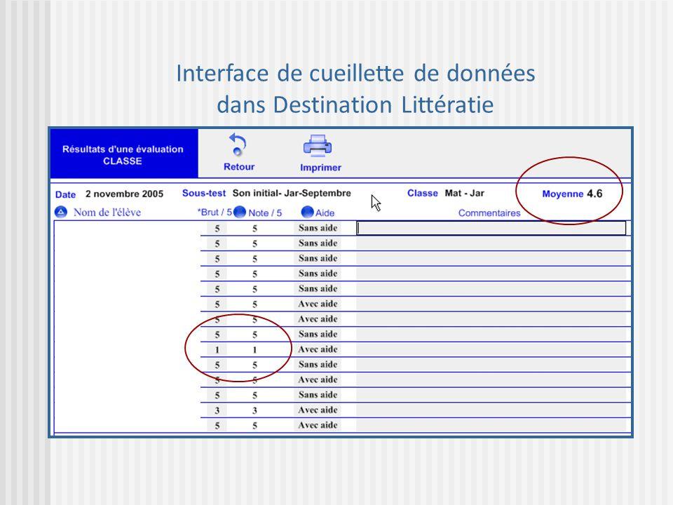 Interface de cueillette de données dans Destination Littératie