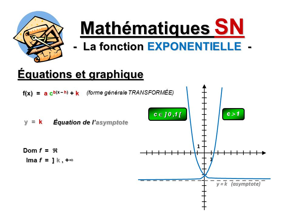 Équations et graphique Mathématiques SN - La fonction EXPONENTIELLE - f(x) = a c b(x – h) + k (forme générale TRANSFORMÉE) 1 1 y = k (asymptote) y = k