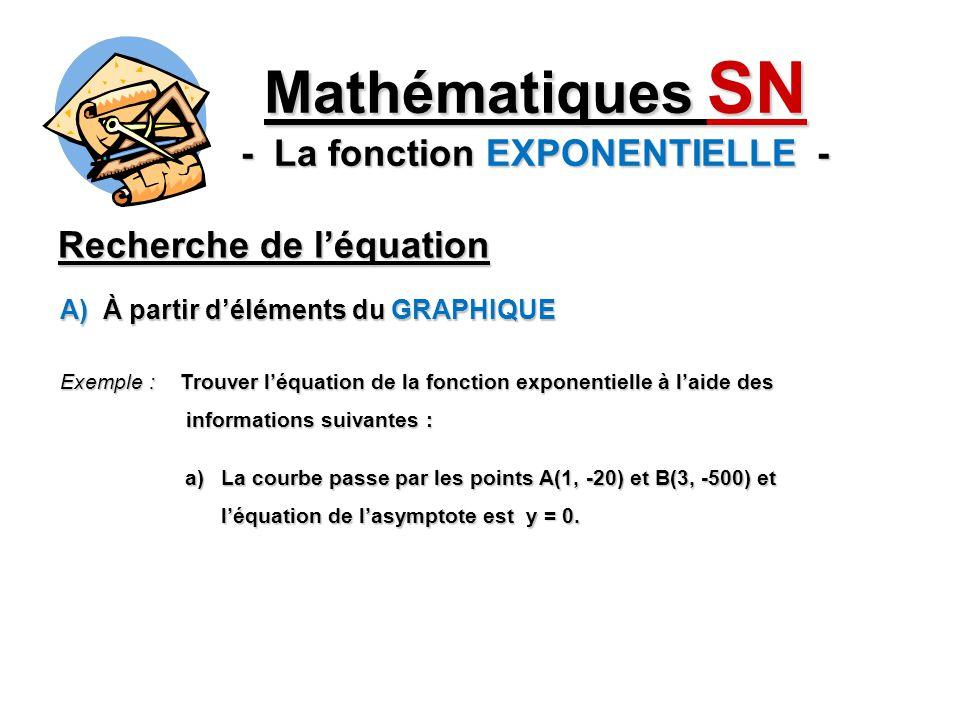 Recherche de léquation Mathématiques SN - La fonction EXPONENTIELLE - Exemple : Trouver léquation de la fonction exponentielle à laide des information