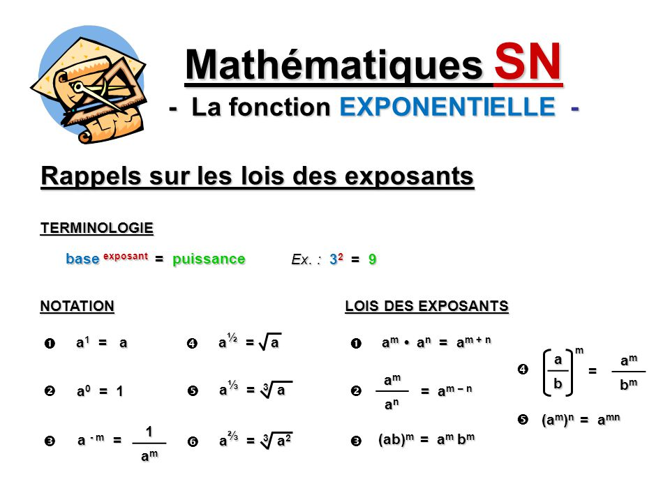 Rappels sur les lois des exposants Mathématiques SN - La fonction EXPONENTIELLE - base exposant = puissance TERMINOLOGIE Ex. : 3 2 = 9 LOIS DES EXPOSA