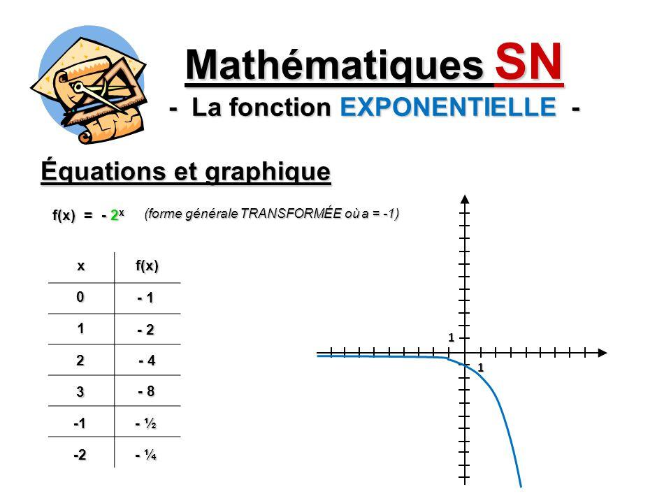 Équations et graphique Mathématiques SN - La fonction EXPONENTIELLE - xf(x)0 - 1 1 - 2 2 - 4 3 - 8 - ½ -2 - ¼ f(x) = - 2 x (forme générale TRANSFORMÉE