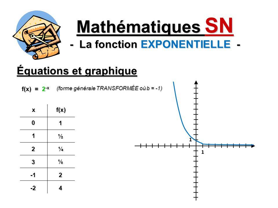 Équations et graphique Mathématiques SN - La fonction EXPONENTIELLE - xf(x)0 - 4,3 1 - 3 21 3 13 - 4,8 -2 - 4,9 f(x) = 2 3 x – 1 – 5 (forme générale TRANSFORMÉE) 1 1 y = - 5 (asymptote)