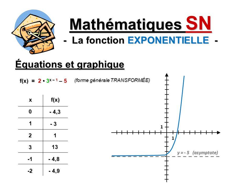 Équations et graphique Mathématiques SN - La fonction EXPONENTIELLE - f(x) = a c b(x – h) + k (forme générale TRANSFORMÉE) 1 1 y = k (asymptote) y = k Équation de lasymptote Dom f = Dom f = Ima f = ] k, + c 1 c ] 0,1 [