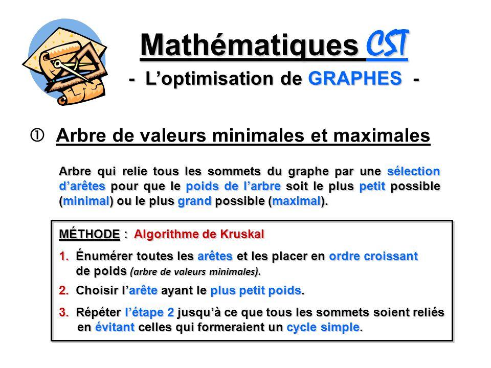 Mathématiques CST - Loptimisation de GRAPHES - Arbre de valeurs minimales et maximales Arbre qui relie tous les sommets du graphe par une sélection darêtes pour que le poids de larbre soit le plus petit possible (minimal) ou le plus grand possible (maximal).