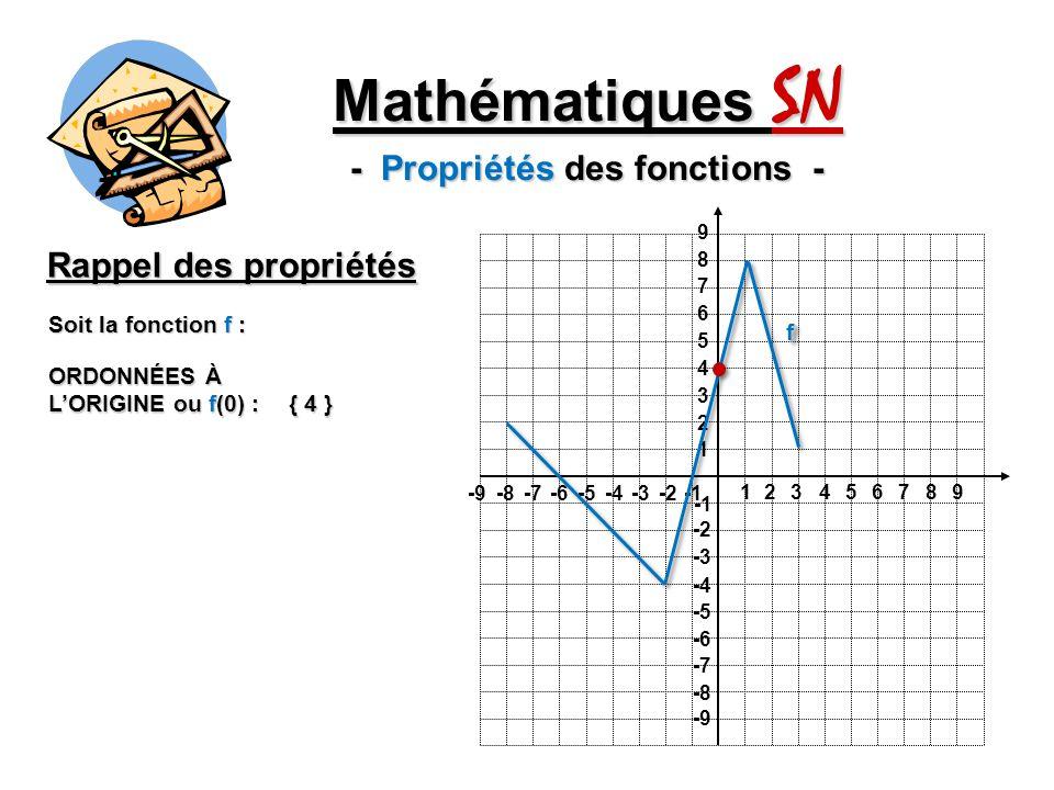 1 1 23456789 -9-8-7-6-5-4-3-2 9 8 7 6 5 4 3 2 -2 -3 -4 -5 -6 -7 -8 -9 Mathématiques SN - Propriétés des fonctions - Rappel des propriétés Soit la fonc