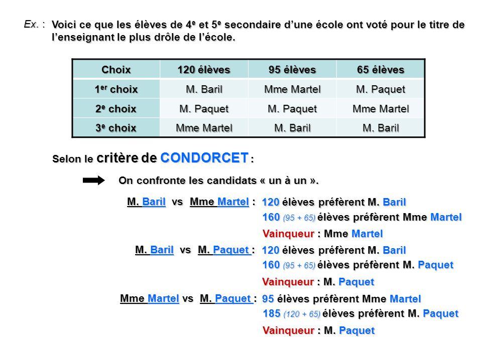 Ex. : Voici ce que les élèves de 4 e et 5 e secondaire dune école ont voté pour le titre de lenseignant le plus drôle de lécole. Choix 120 élèves 95 é
