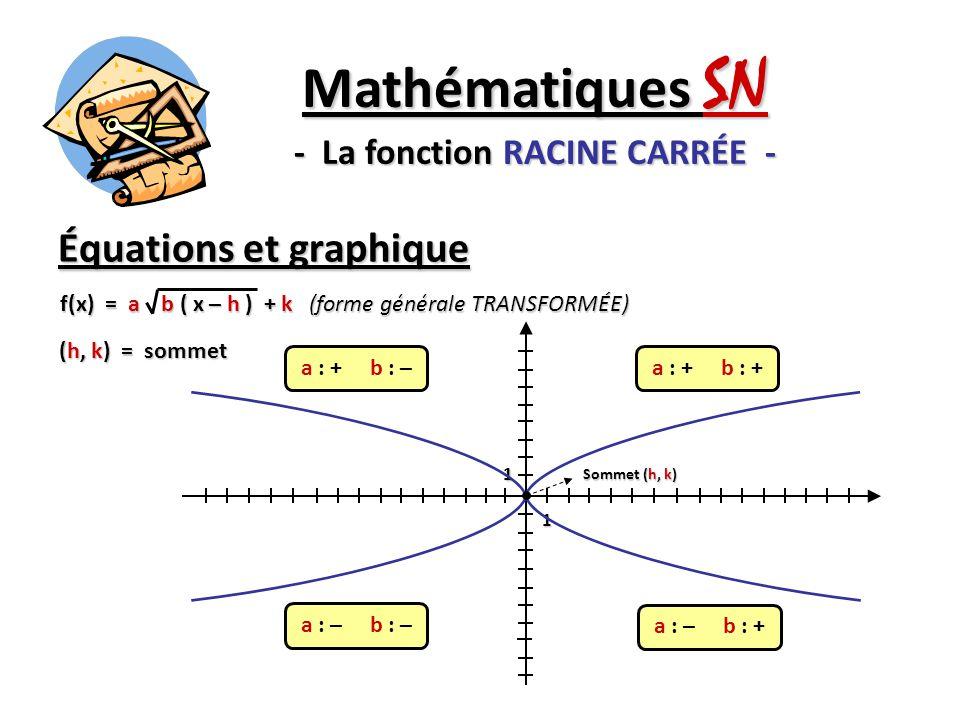 1 1 Équations et graphique Mathématiques SN - La fonction RACINE CARRÉE - Sommet (h, k) (h, k) = sommet f(x) = a b ( x – h ) + k (forme générale TRANS