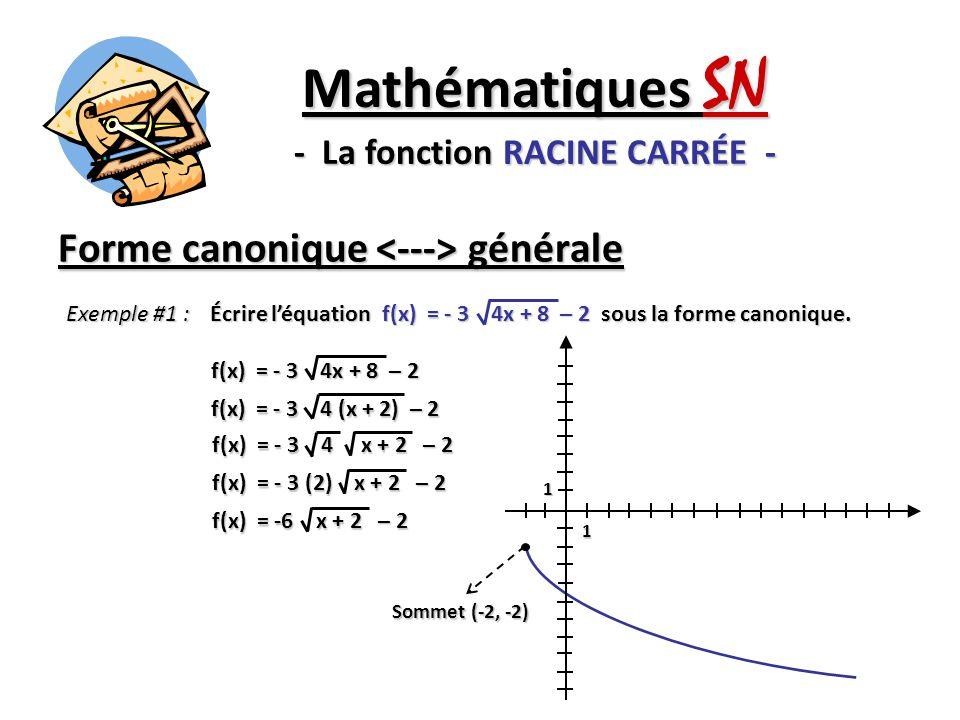 Forme canonique générale Mathématiques SN - La fonction RACINE CARRÉE - Exemple #1 : Écrire léquation f(x) = - 3 4x + 8 – 2 sous la forme canonique. f