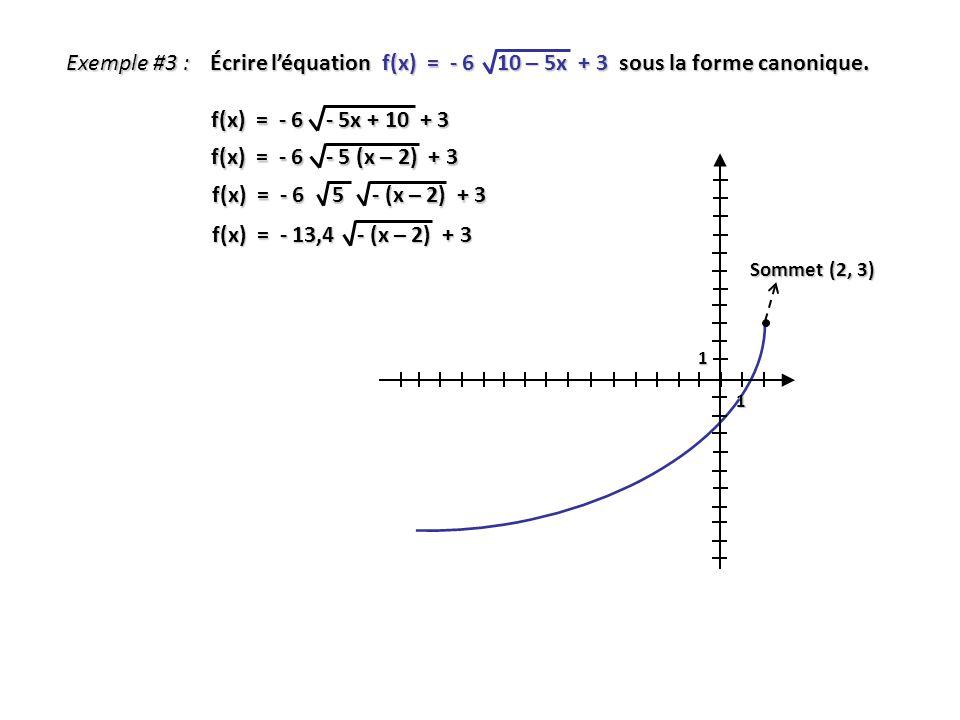 Exemple #3 : Écrire léquation f(x) = - 6 10 – 5x + 3 sous la forme canonique. f(x) = - 6 - 5x + 10 + 3 f(x) = - 6 5 - (x – 2) + 3 f(x) = - 6 - 5 (x –