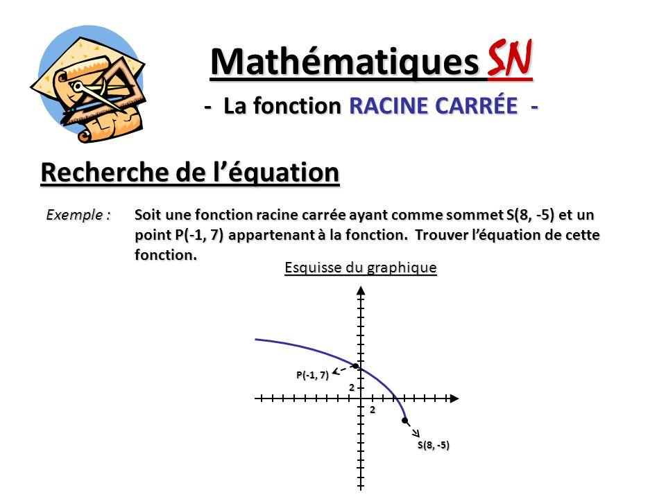 Recherche de léquation Mathématiques SN - La fonction RACINE CARRÉE - Exemple : Soit une fonction racine carrée ayant comme sommet S(8, -5) et un poin
