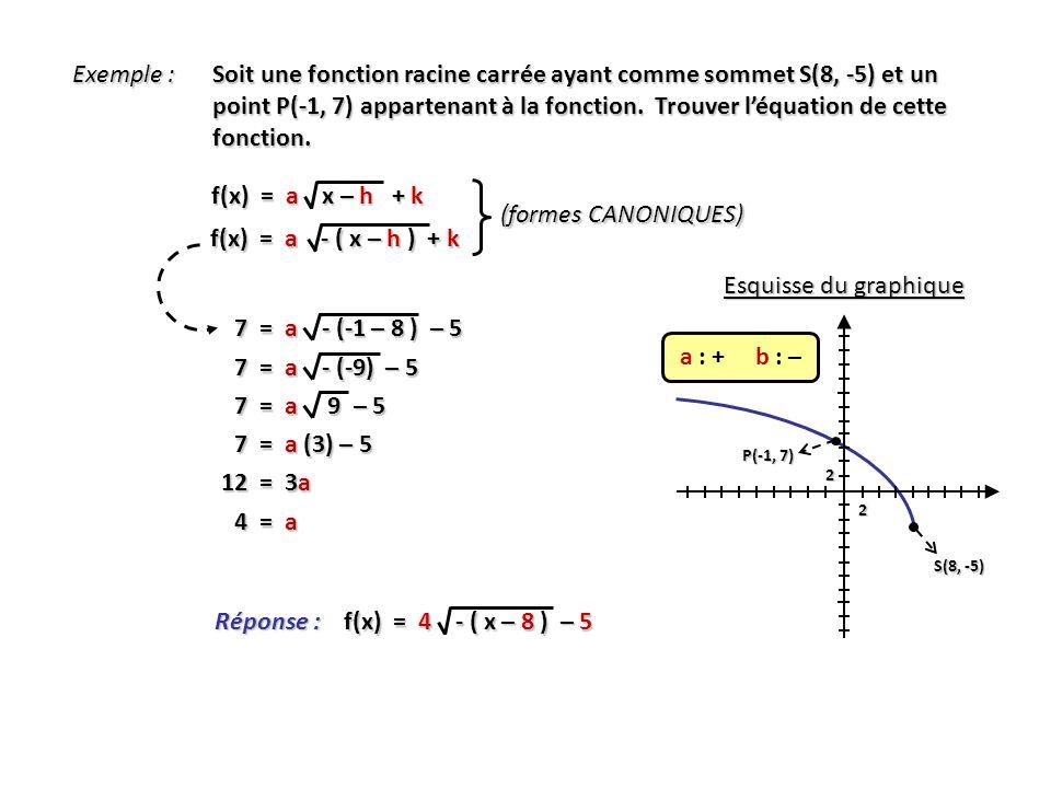 Exemple : Soit une fonction racine carrée ayant comme sommet S(8, -5) et un point P(-1, 7) appartenant à la fonction. Trouver léquation de cette fonct