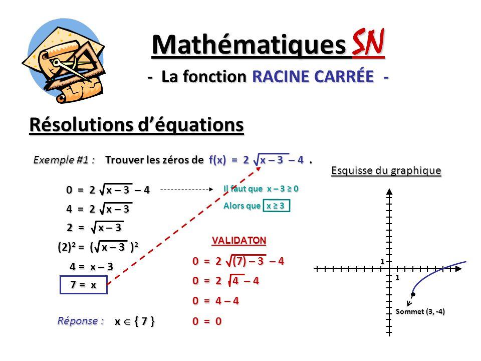 Résolutions déquations Mathématiques SN - La fonction RACINE CARRÉE - Exemple #1 : Réponse : x { 7 } Esquisse du graphique Trouver les zéros de f(x) =