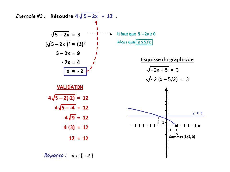 Exemple #2 : Réponse : x { - 2 } Résoudre 4 5 – 2x = 12. 5 – 2x = 3 5 – 2x = 3 x = - 2 Il faut que 5 – 2x 0 Alors que x 5/2 ( 5 – 2x ) 2 = (3) 2 5 – 2