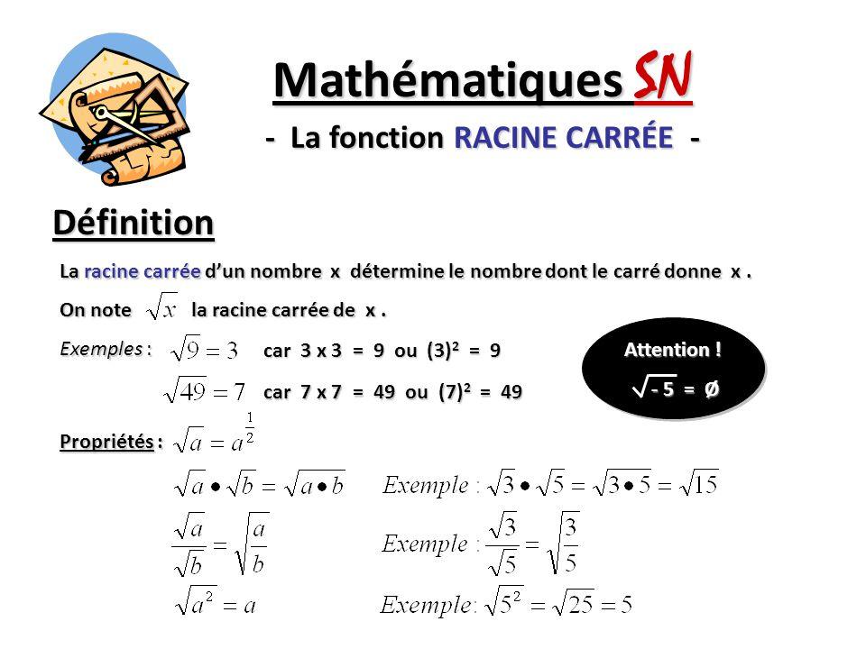 Définition Mathématiques SN - La fonction RACINE CARRÉE - La racine carrée dun nombre x détermine le nombre dont le carré donne x. Exemples : car 3 x