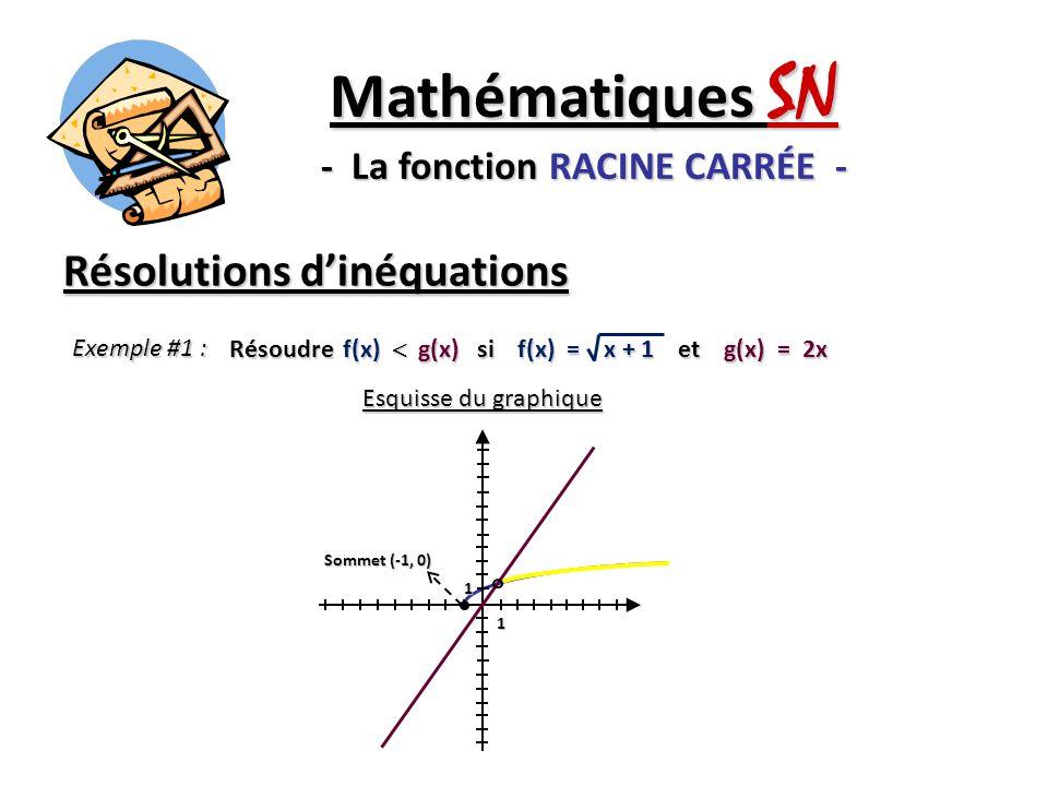 Résolutions dinéquations Mathématiques SN - La fonction RACINE CARRÉE - Exemple #1 : Résoudre f(x) g(x) si f(x) = x + 1 et g(x) = 2x Esquisse du graph