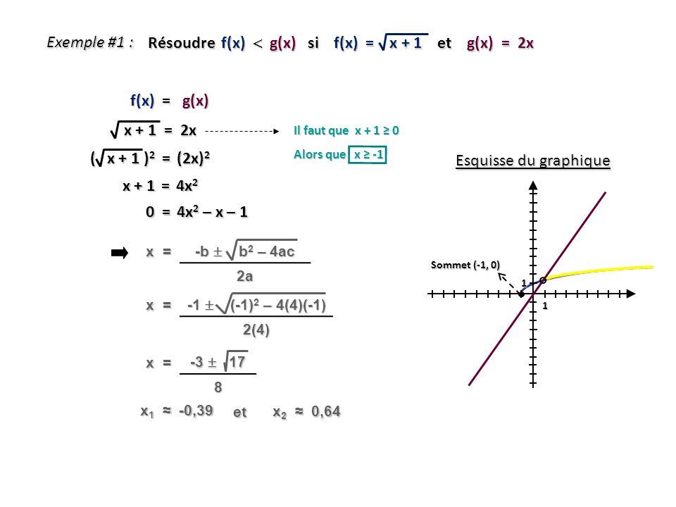 Exemple #1 : Résoudre f(x) g(x) si f(x) = x + 1 et g(x) = 2x x + 1 = 2x x + 1 = 2x Il faut que x + 1 0 Alors que x -1 ( x + 1 ) 2 = (2x) 2 x + 1 = 4x