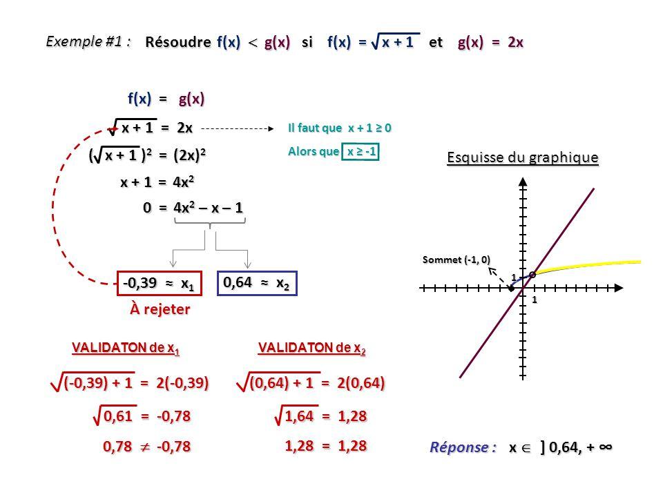 Exemple #1 : Résoudre f(x) g(x) si f(x) = x + 1 et g(x) = 2x x + 1 = 2x x + 1 = 2x -0,39 x 1 Il faut que x + 1 0 Alors que x -1 ( x + 1 ) 2 = (2x) 2 x