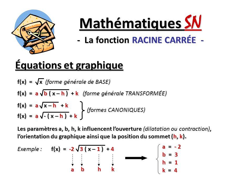 Équations et graphique Mathématiques SN - La fonction RACINE CARRÉE - Les paramètres a, b, h, k influencent louverture (dilatation ou contraction), lo