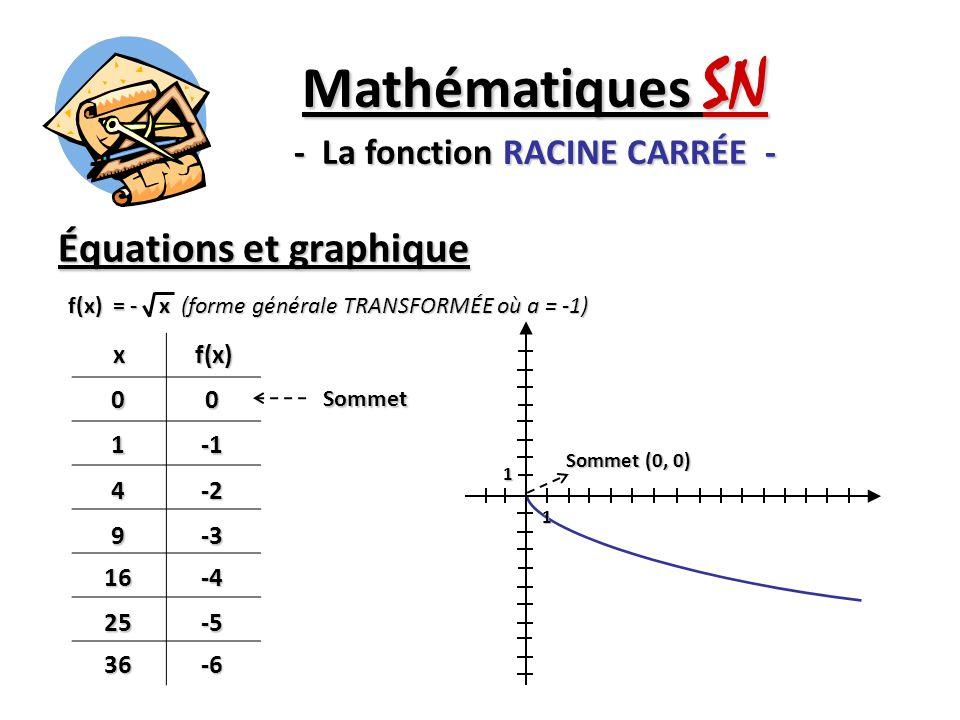 Équations et graphique Mathématiques SN - La fonction RACINE CARRÉE - xf(x) 001 4-2 9-3 16-4 25-5 36-6 Sommet f(x) = - x (forme générale TRANSFORMÉE o