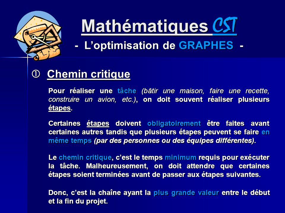 Chemin critique Chemin critique Mathématiques CST - Loptimisation de GRAPHES - Pour réaliser une tâche (bâtir une maison, faire une recette, construir