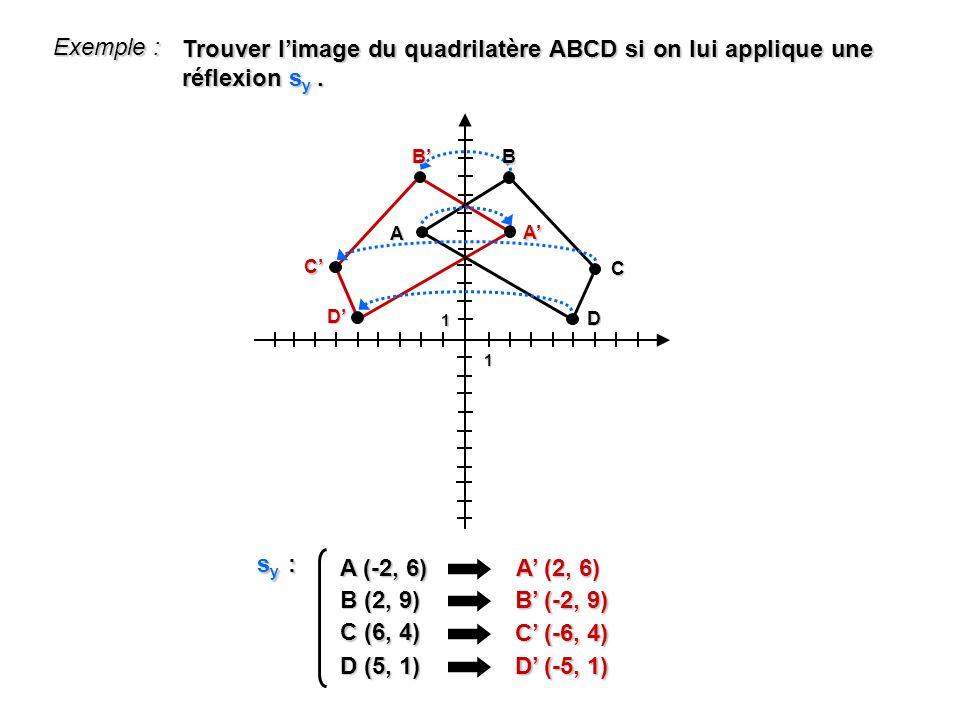 Exemple : Trouver limage du quadrilatère ABCD si on lui applique une réflexion s y. 1 1 A (-2, 6) A (2, 6) s y : A B D C B B (2, 9) B (-2, 9) C (6, 4)