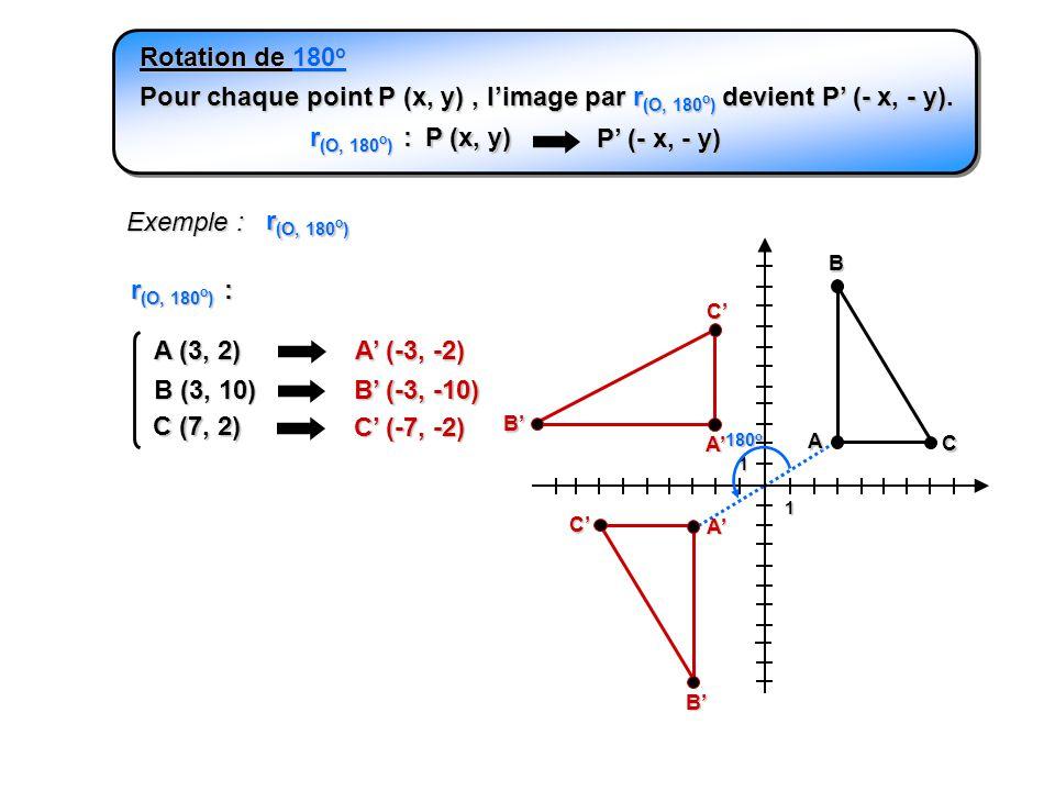 A 1 1 Exemple : A B C r (O, 180 o ) Pour chaque point P (x, y), limage par r (O, 180 o ) devient P (- x, - y). r (O, 180 o ) : P (x, y) P (- x, - y) R