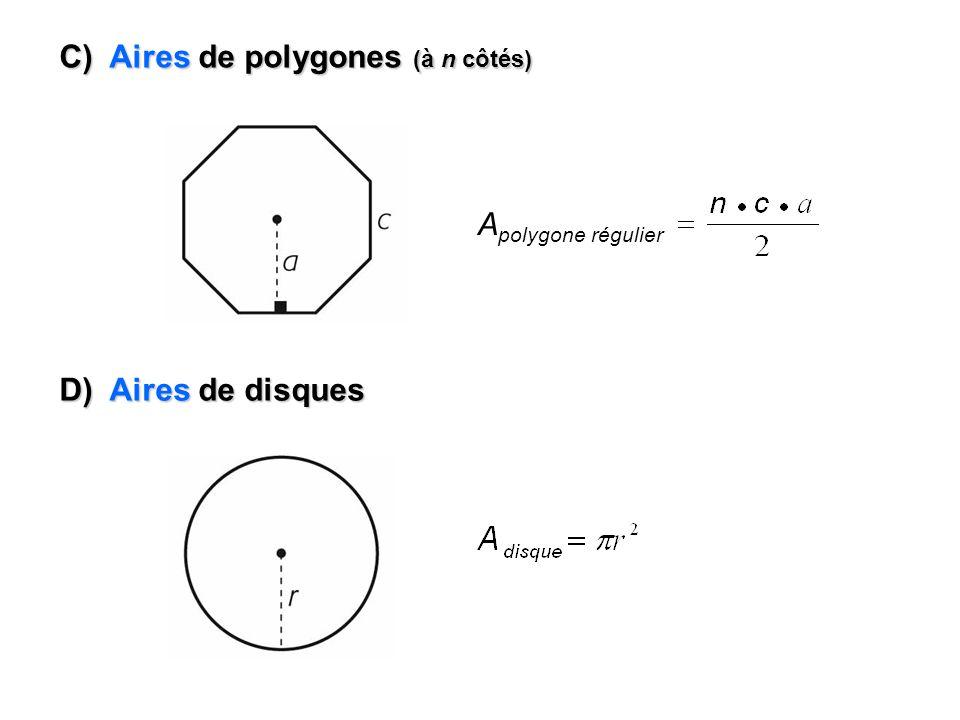 Mathématiques CST - Géométrie des figures planes - Propriétés des figures planes équivalentes Propriétés des figures planes équivalentes De tous les polygones réguliers équivalents, cest le polygone qui a le plus petit côté qui a le plus petit périmètre.