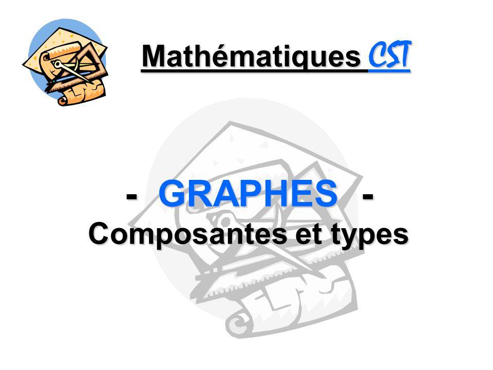Mathématiques CST - GRAPHES - Composantes et types