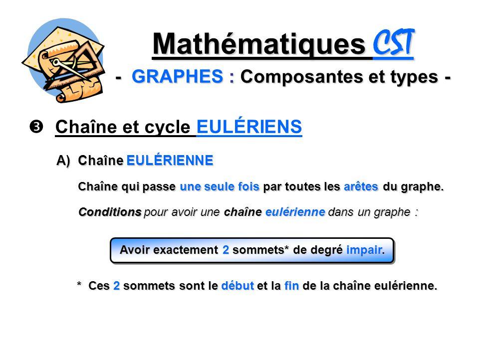 Mathématiques CST - GRAPHES : Composantes et types - Chaîne et cycle EULÉRIENS A) Chaîne EULÉRIENNE Chaîne qui passe une seule fois par toutes les arê