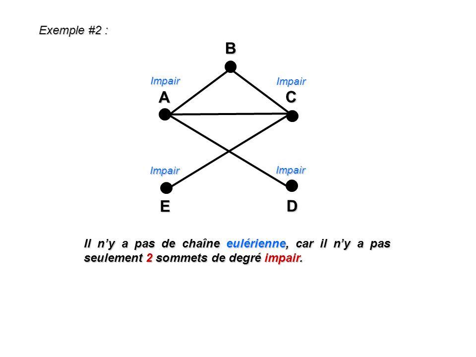 Exemple #2 : Il ny a pas de chaîne eulérienne, car il ny a pas seulement 2 sommets de degré impair. Impair Impair Impair Impair A E C DB