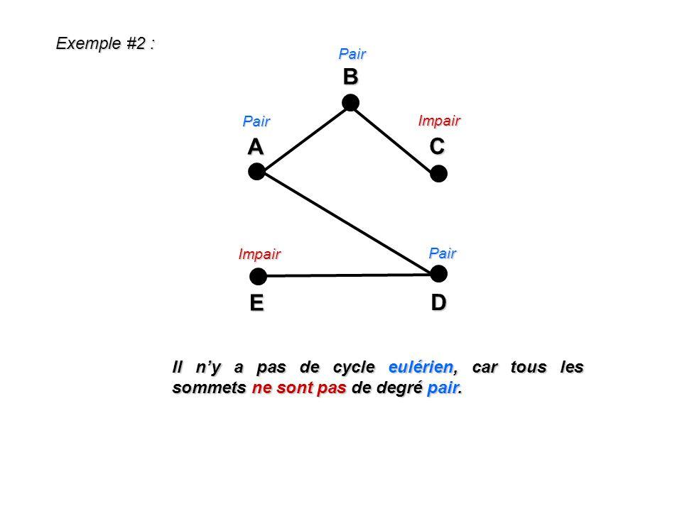 Exemple #2 : Il ny a pas de cycle eulérien, car tous les sommets ne sont pas de degré pair. A E C DBImpair Pair Pair Impair Pair
