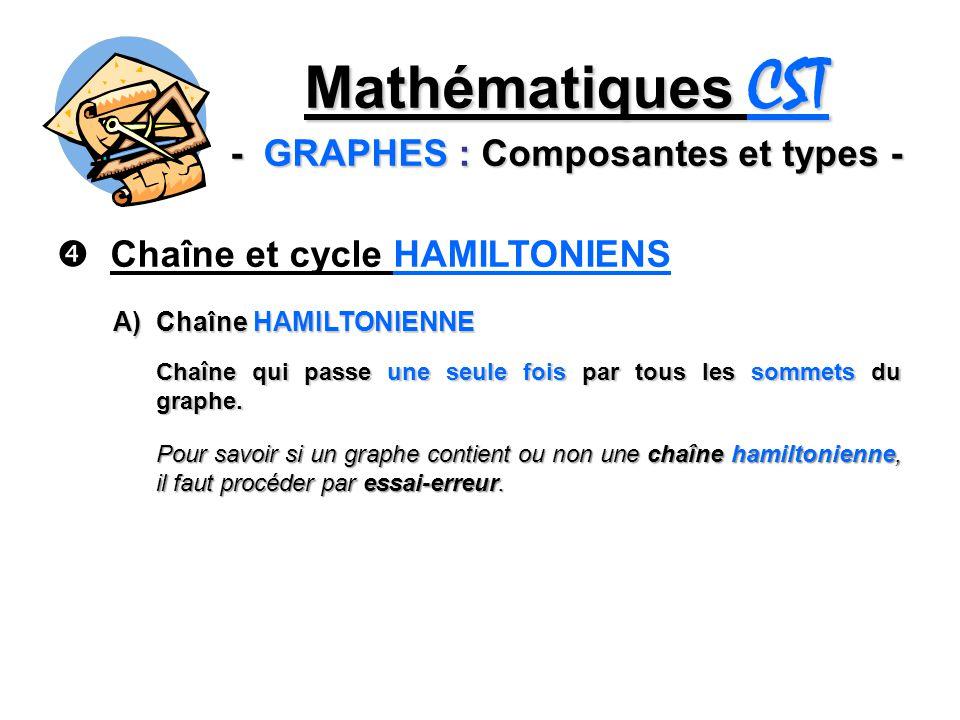 Mathématiques CST - GRAPHES : Composantes et types - Chaîne et cycle HAMILTONIENS A) Chaîne HAMILTONIENNE Chaîne qui passe une seule fois par tous les