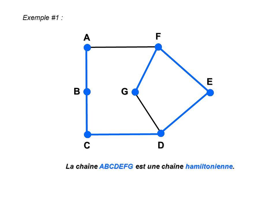 Exemple #1 : B C E DFA G La chaîne ABCDEFG est une chaîne hamiltonienne.