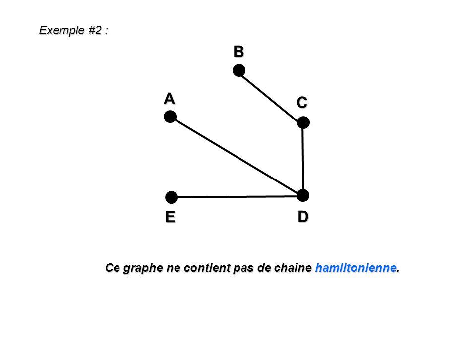 Exemple #2 : Ce graphe ne contient pas de chaîne hamiltonienne. A E C DB