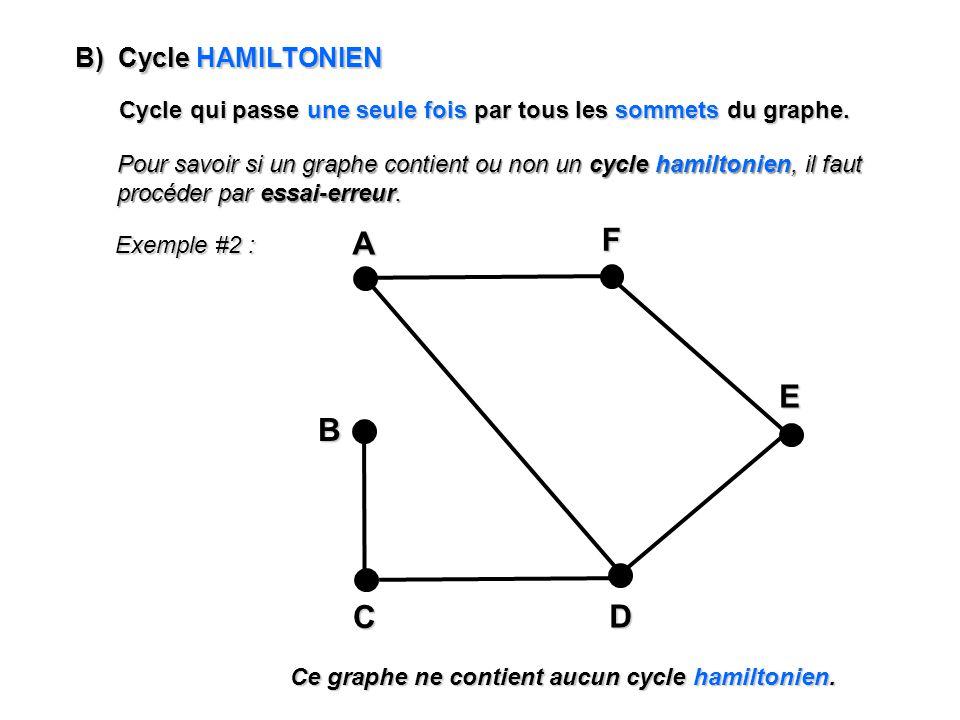 B) Cycle HAMILTONIEN Cycle qui passe une seule fois par tous les sommets du graphe. Pour savoir si un graphe contient ou non un cycle hamiltonien, il